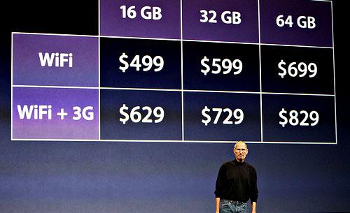 Цена на iPad