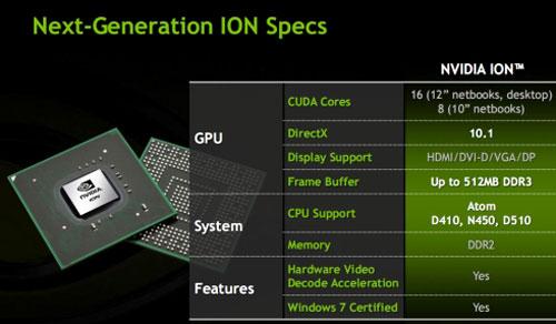 NVIDIA ION следующего поколения официально