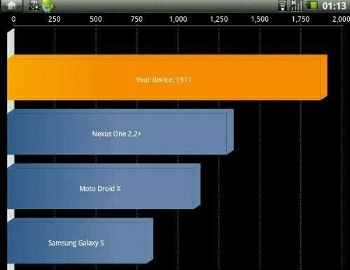 Смартбук Toshiba AC100 тест