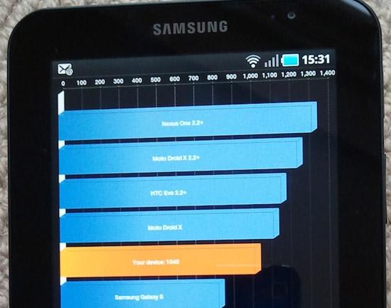 Samsung Galaxy Tab тест